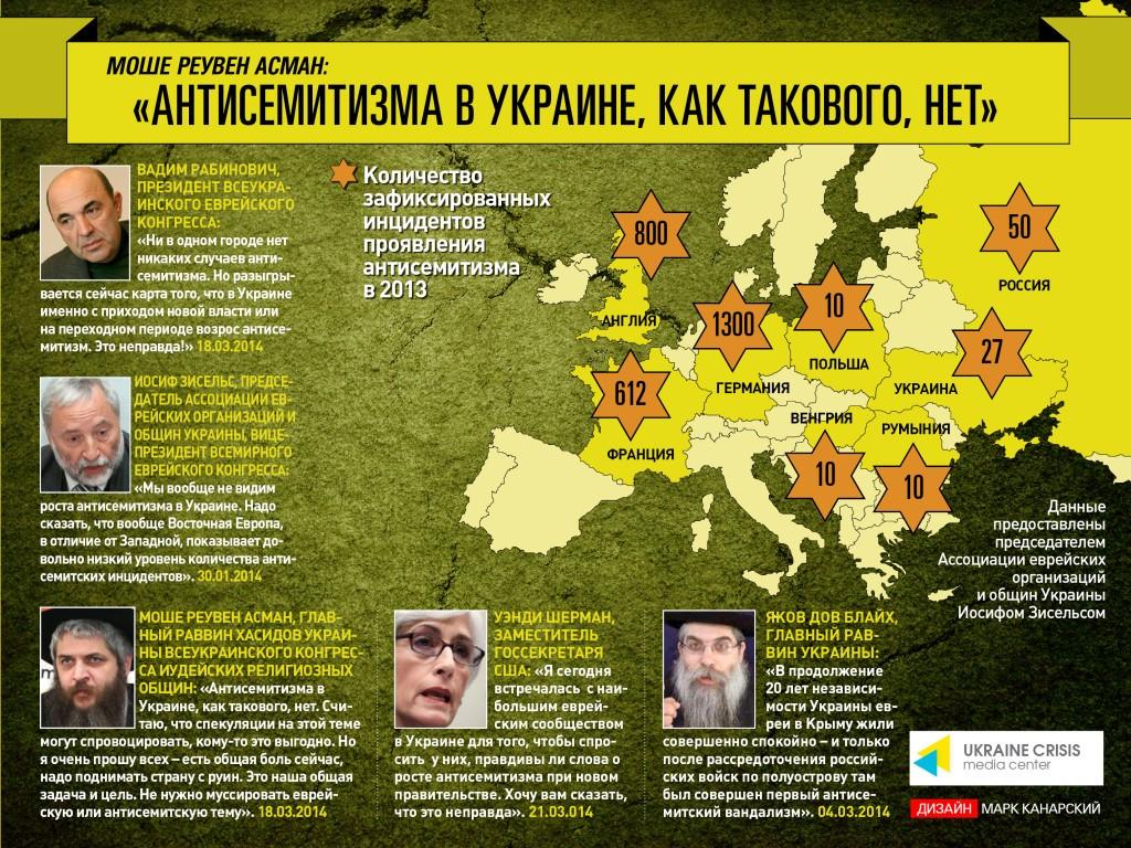 борьба за востановление совецкой власти в украине донбассе бизнесмене имени
