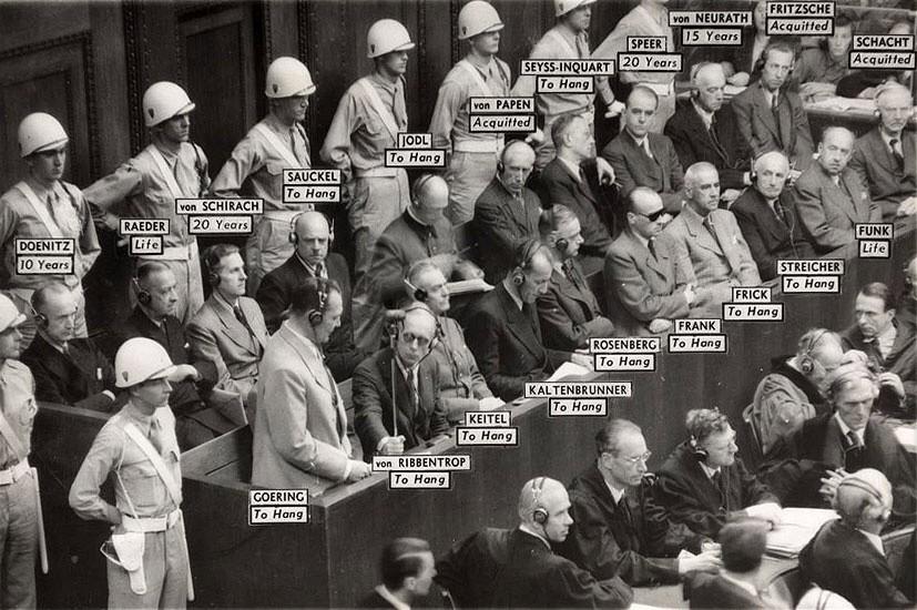 Нюрнберг. Life – пожизненное, to hang – повесить, acquitted – оправдать